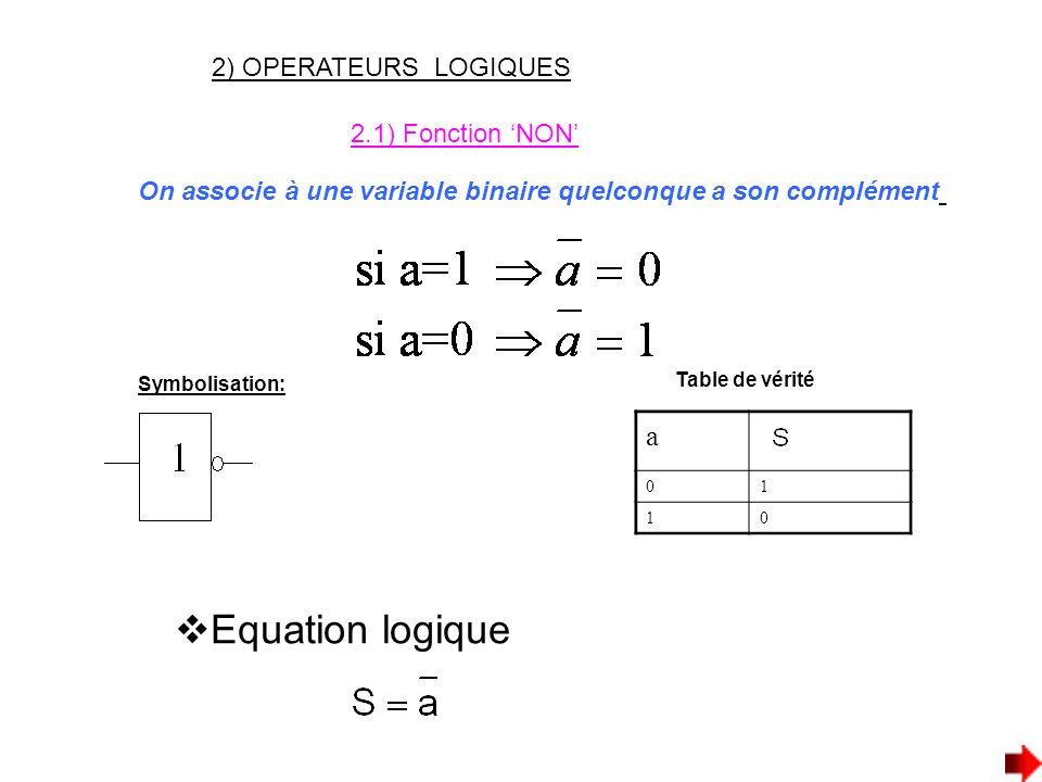 Equation logique a 2) OPERATEURS LOGIQUES 2.1) Fonction 'NON'