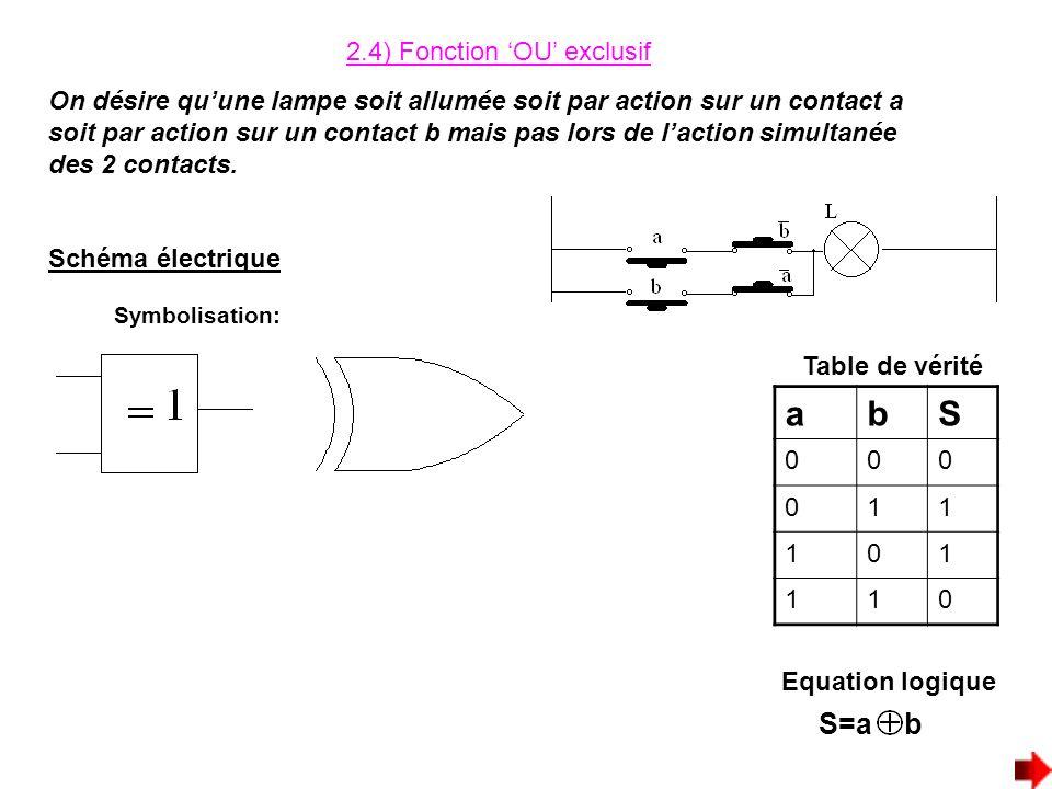 a b S S=a b 2.4) Fonction 'OU' exclusif