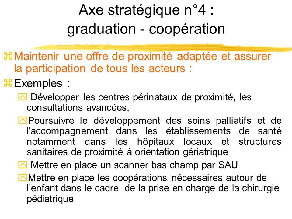 Axe stratégique n°4 : graduation - coopération