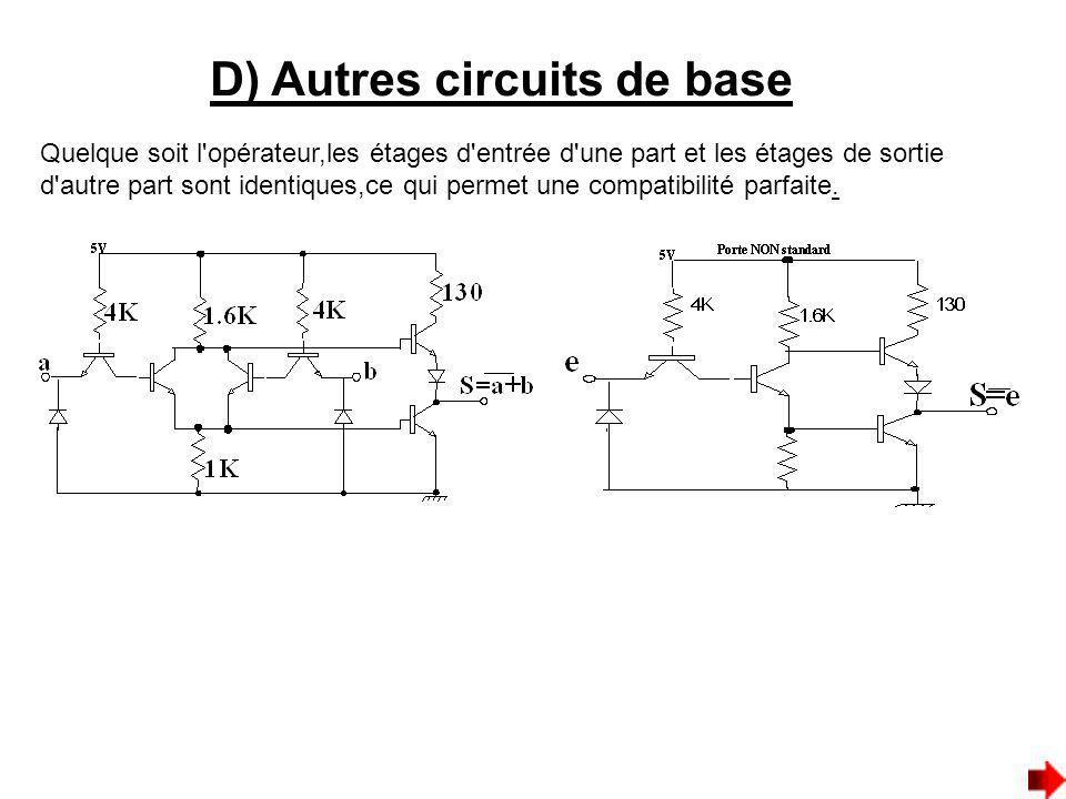D) Autres circuits de base