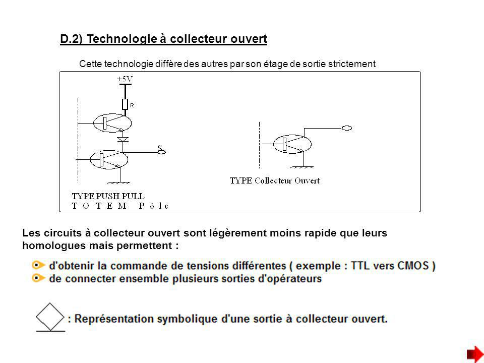 D.2) Technologie à collecteur ouvert