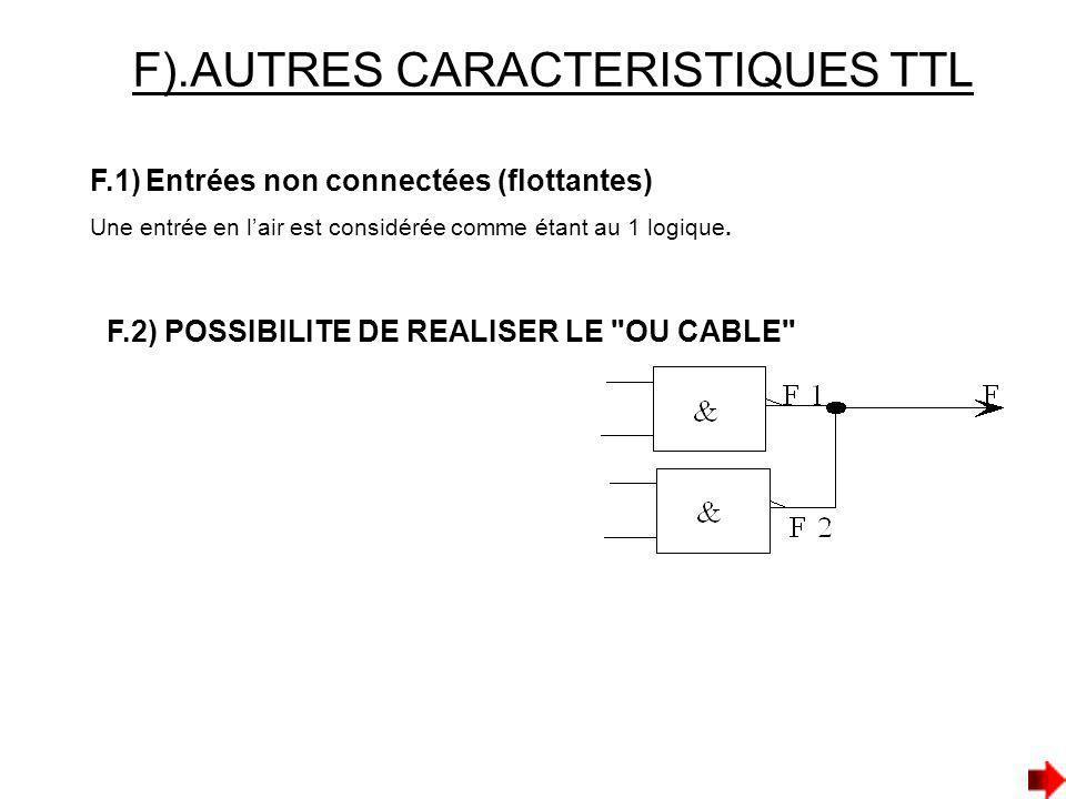 F).AUTRES CARACTERISTIQUES TTL