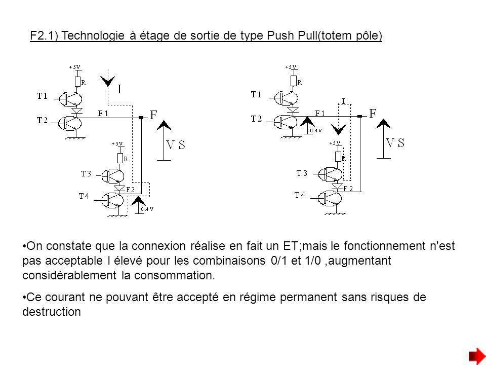 F2.1) Technologie à étage de sortie de type Push Pull(totem pôle)