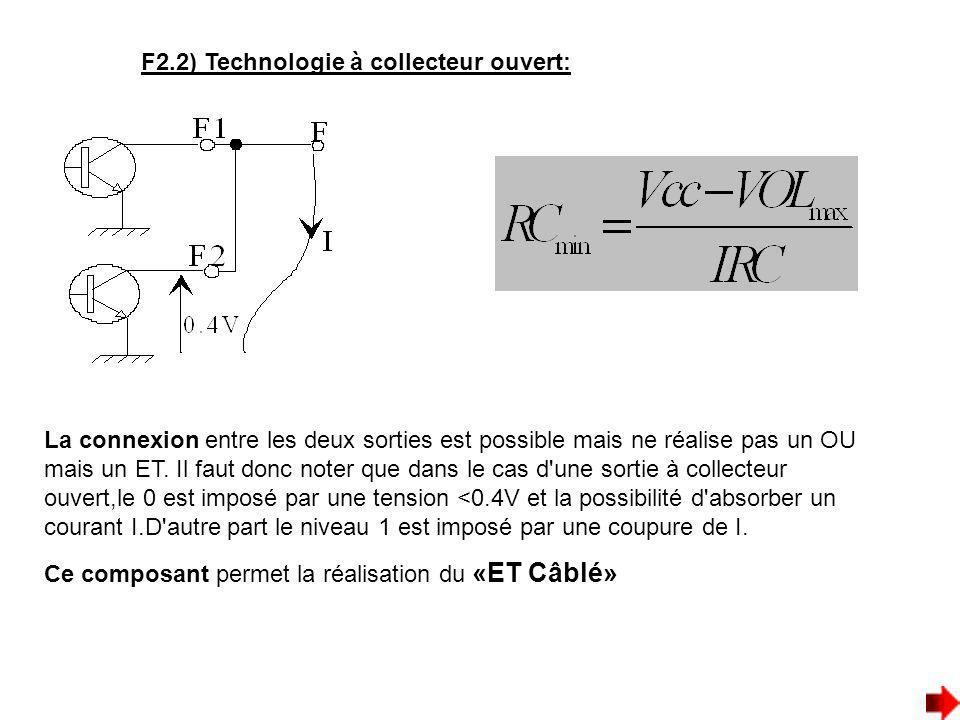 F2.2) Technologie à collecteur ouvert: