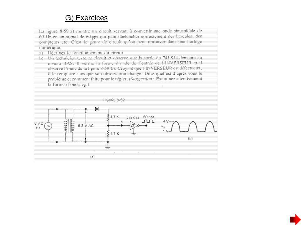 G) Exercices