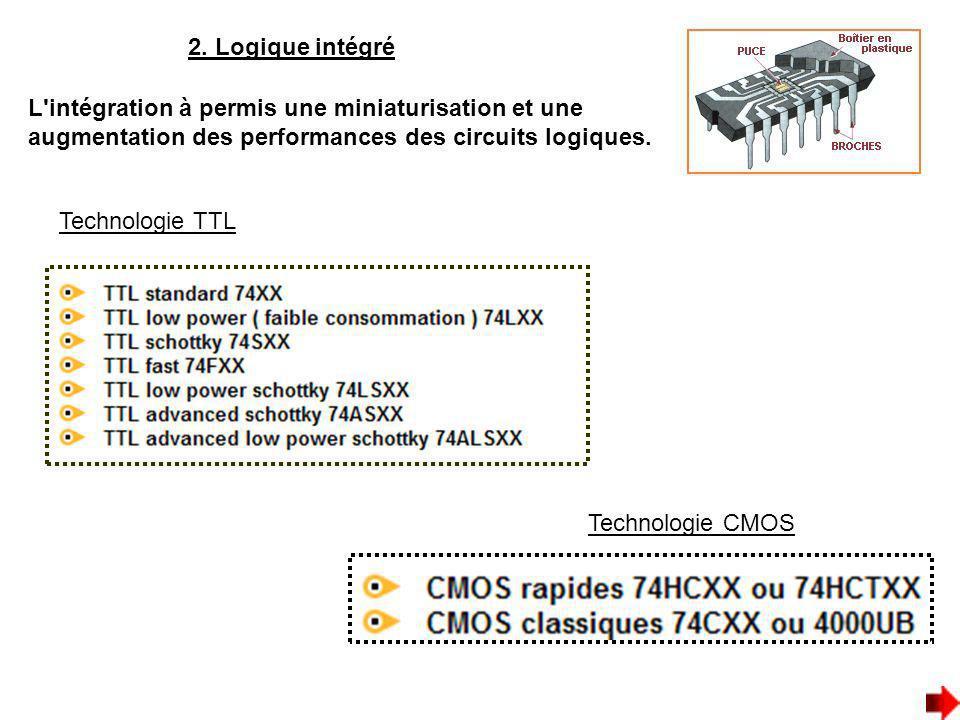 2. Logique intégré L intégration à permis une miniaturisation et une. augmentation des performances des circuits logiques.