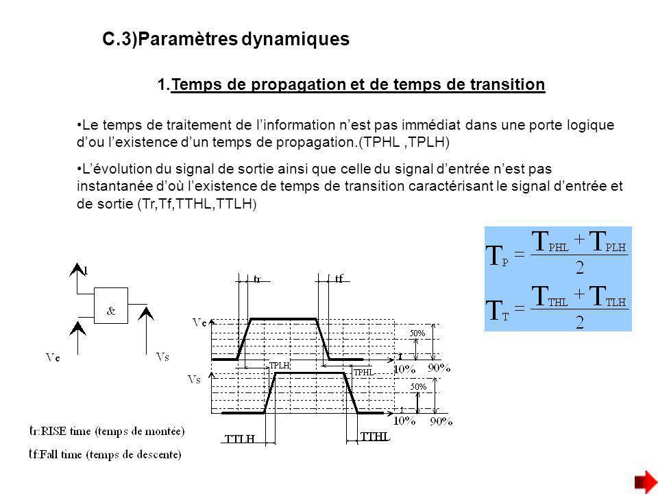 C.3)Paramètres dynamiques