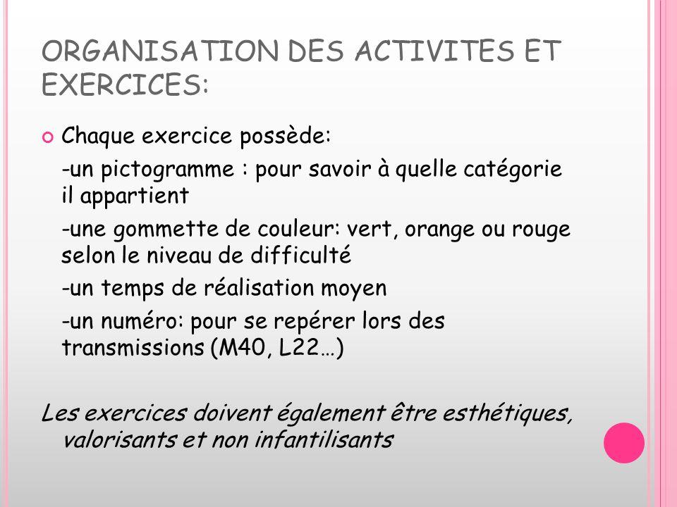 ORGANISATION DES ACTIVITES ET EXERCICES: