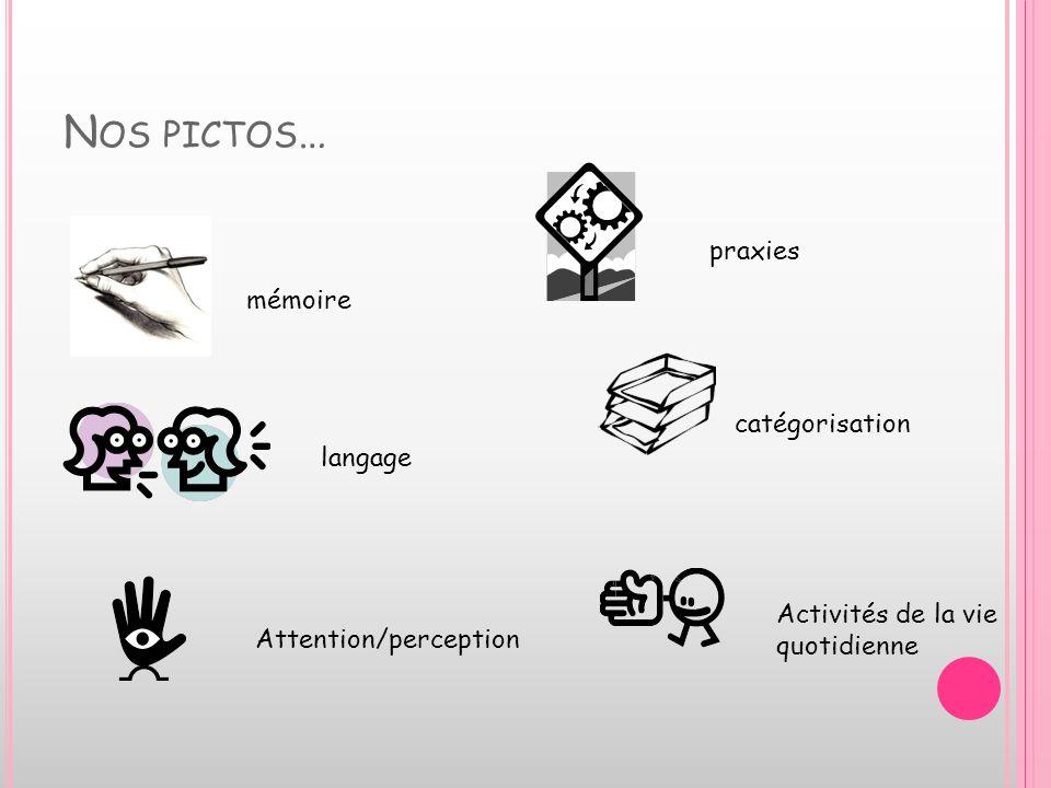 Nos pictos… praxies mémoire catégorisation langage Activités de la vie
