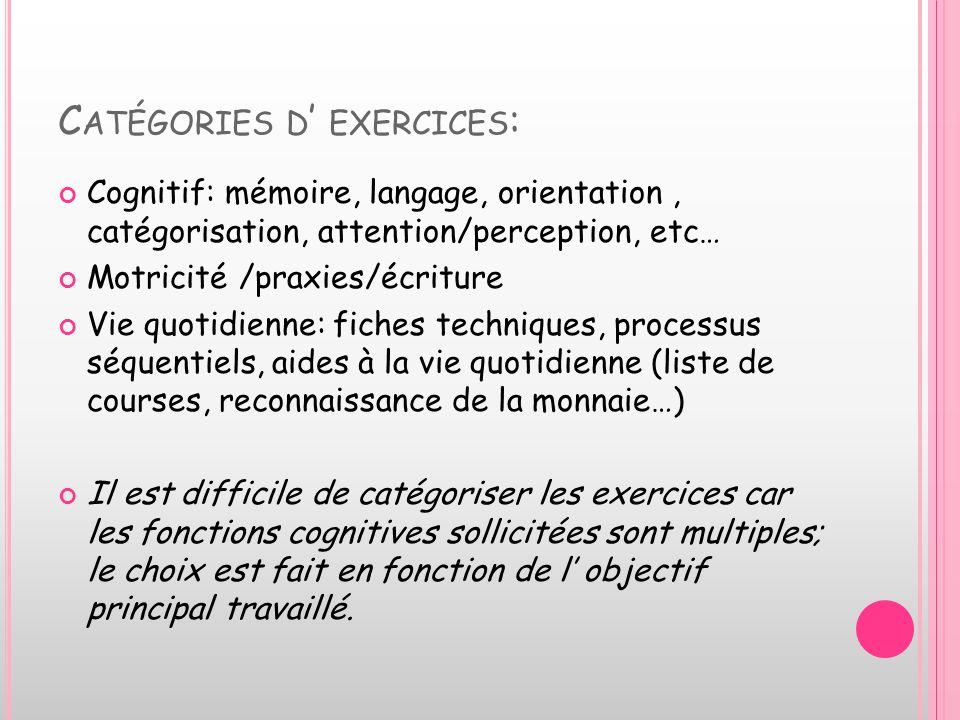 Catégories d' exercices:
