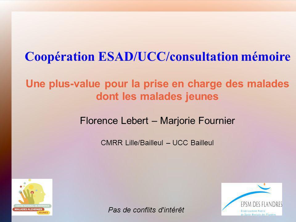 Coopération ESAD/UCC/consultation mémoire