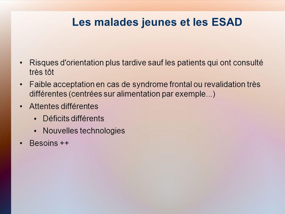 Les malades jeunes et les ESAD