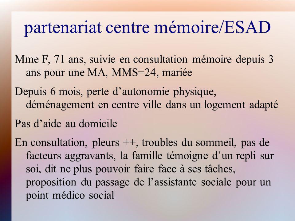 partenariat centre mémoire/ESAD