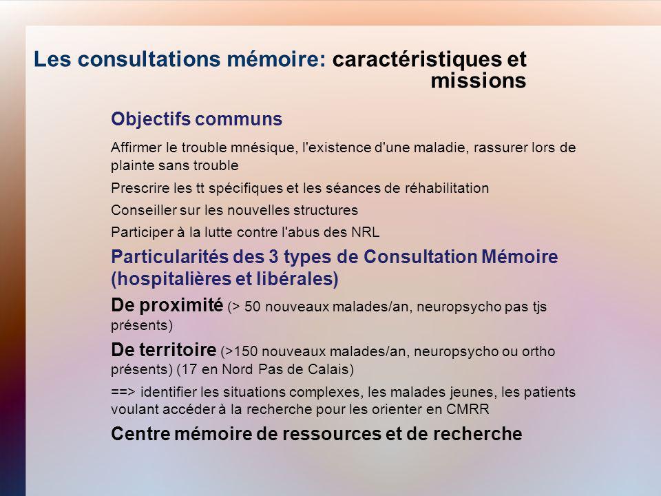 Les consultations mémoire: caractéristiques et missions