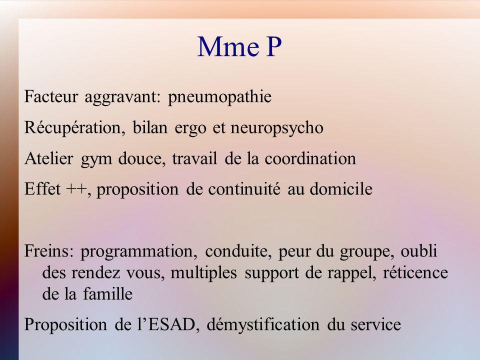 Mme P Facteur aggravant: pneumopathie