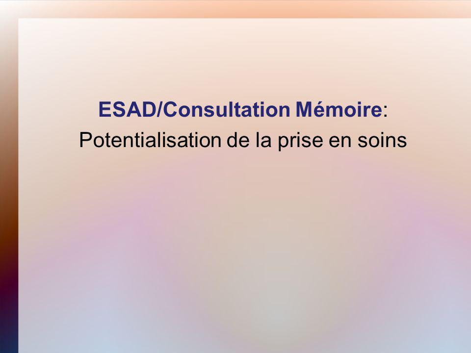 ESAD/Consultation Mémoire: Potentialisation de la prise en soins