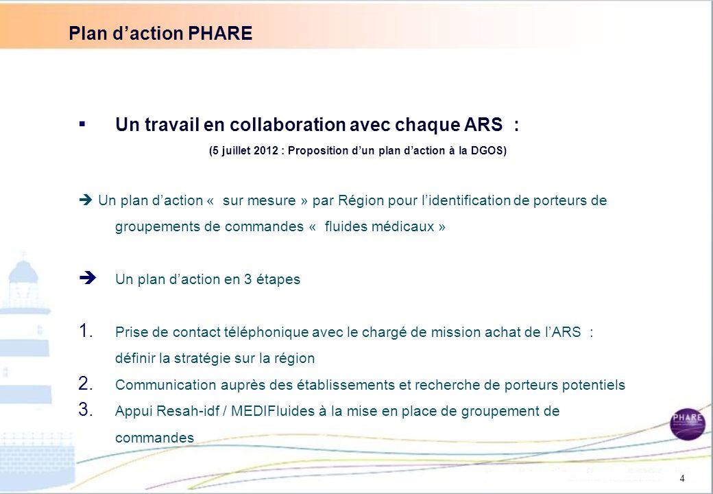 (5 juillet 2012 : Proposition d'un plan d'action à la DGOS)