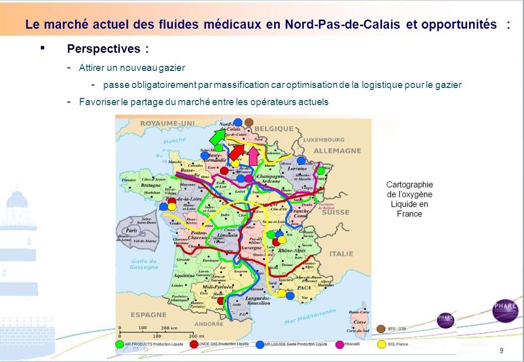 Le marché actuel des fluides médicaux en Nord-Pas-de-Calais et opportunités :