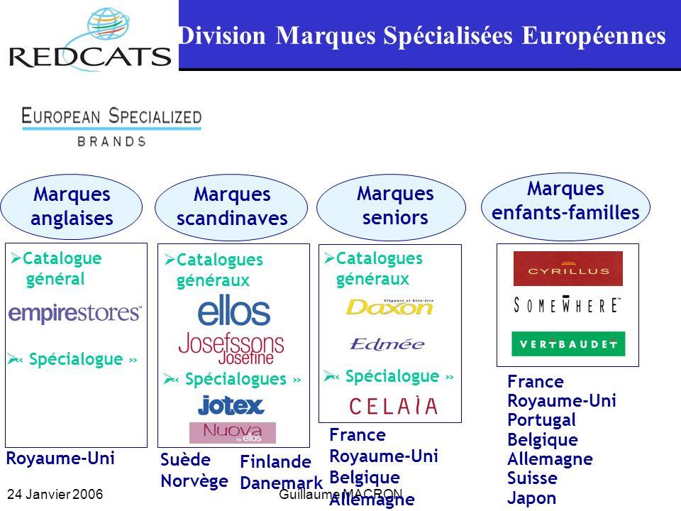 Division Marques Spécialisées Européennes