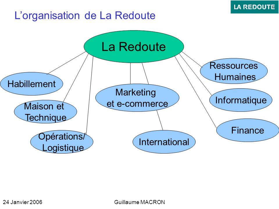 La Redoute L'organisation de La Redoute Ressources Humaines