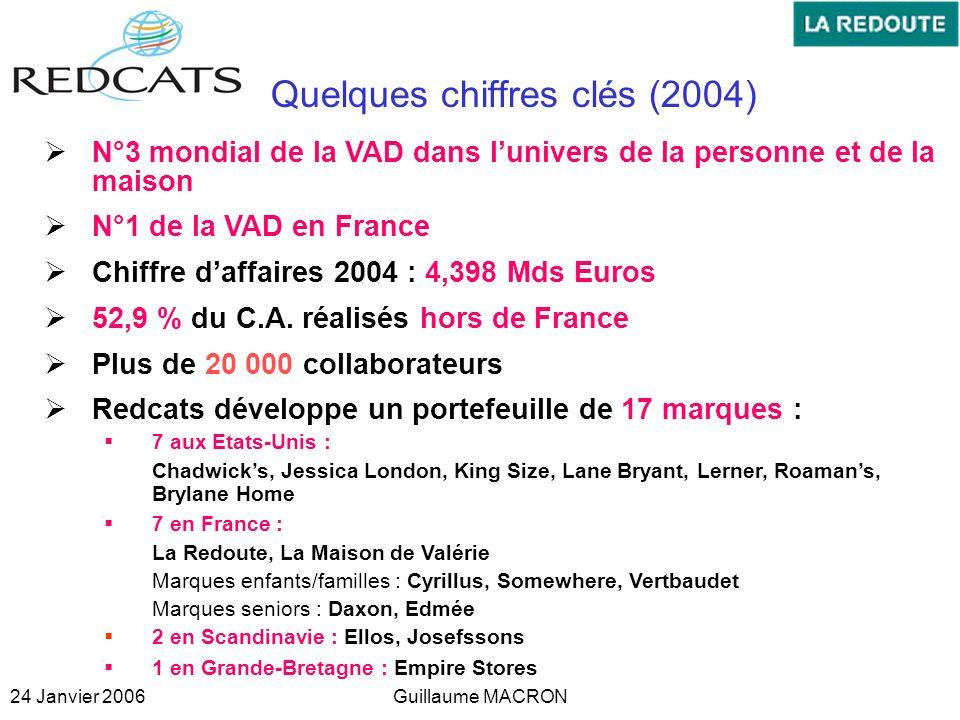 Quelques chiffres clés (2004)