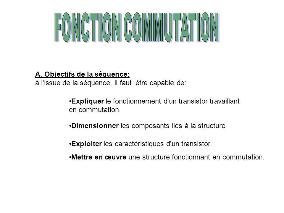 FONCTION COMMUTATION A. Objectifs de la séquence: