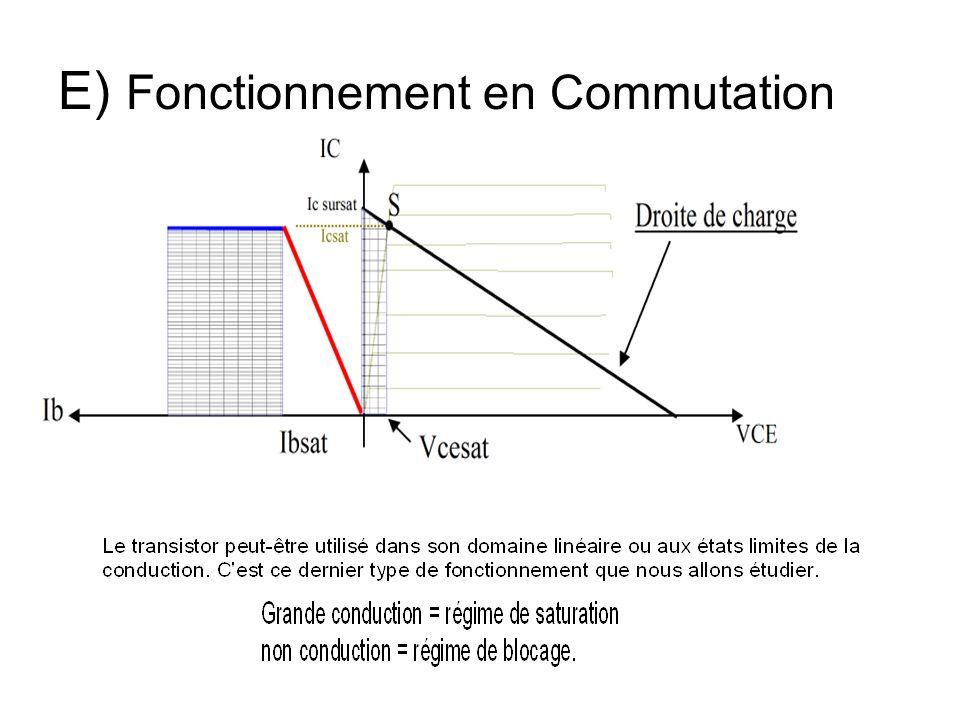 E) Fonctionnement en Commutation