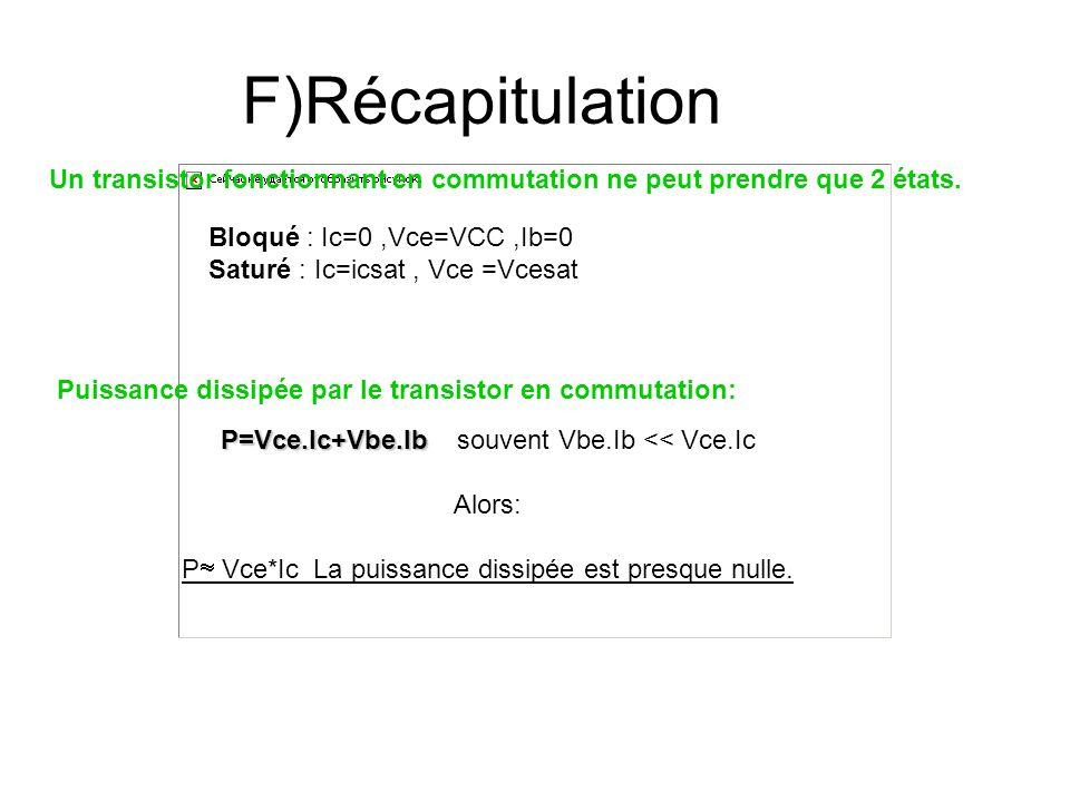 F)Récapitulation Un transistor fonctionnant en commutation ne peut prendre que 2 états. Bloqué : Ic=0 ,Vce=VCC ,Ib=0.