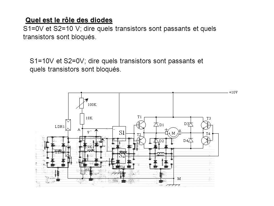 Quel est le rôle des diodes
