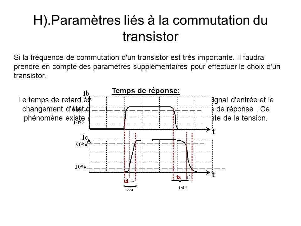 H).Paramètres liés à la commutation du transistor