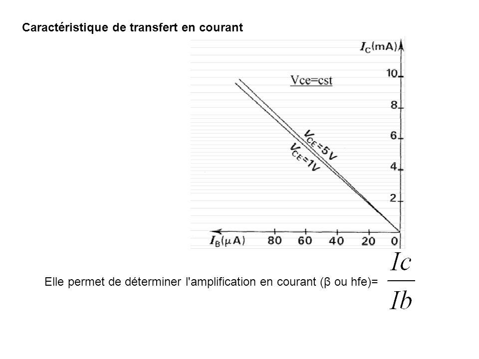Caractéristique de transfert en courant