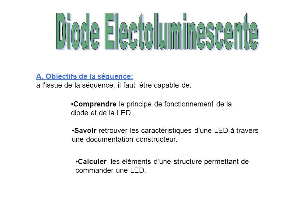 Diode Electoluminescente