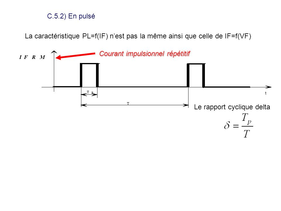 C.5.2) En pulsé La caractéristique PL=f(IF) n'est pas la même ainsi que celle de IF=f(VF) Courant impulsionnel répétitif.