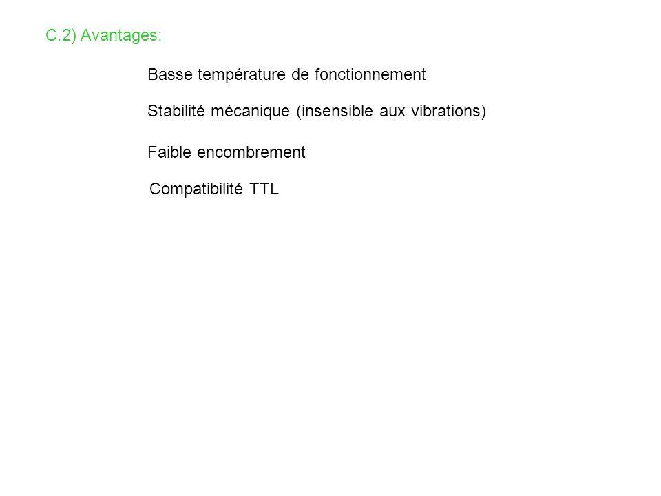C.2) Avantages: Basse température de fonctionnement. Stabilité mécanique (insensible aux vibrations)