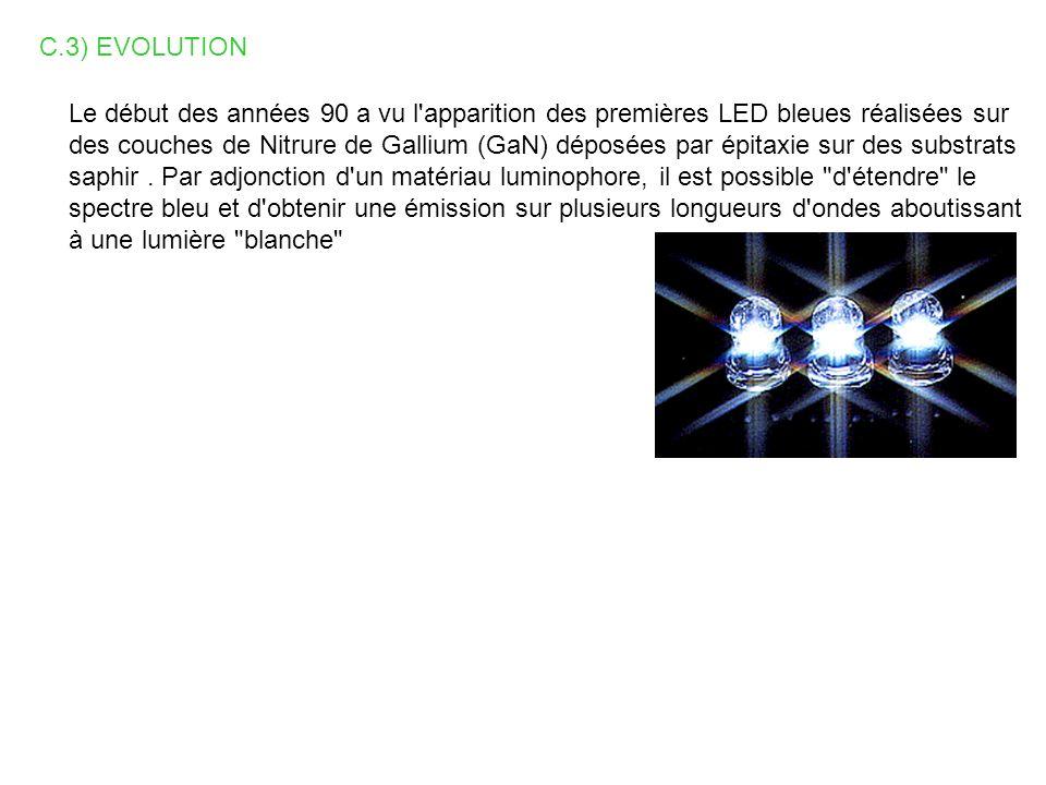 C.3) EVOLUTION