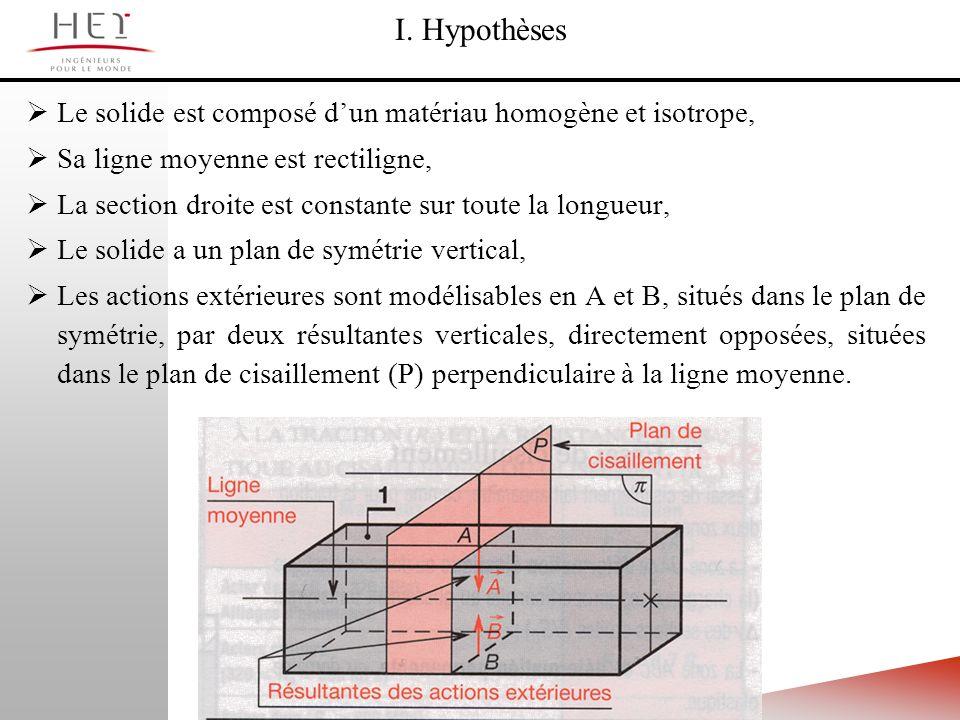 I. HypothèsesLe solide est composé d'un matériau homogène et isotrope, Sa ligne moyenne est rectiligne,