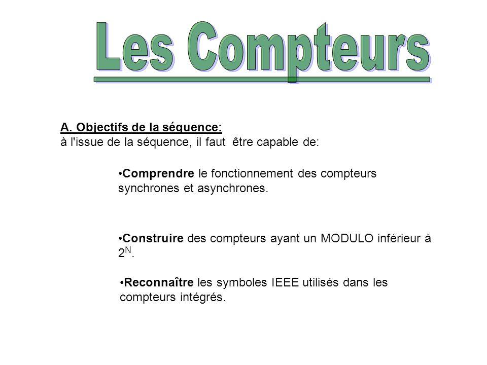 Les Compteurs A. Objectifs de la séquence: