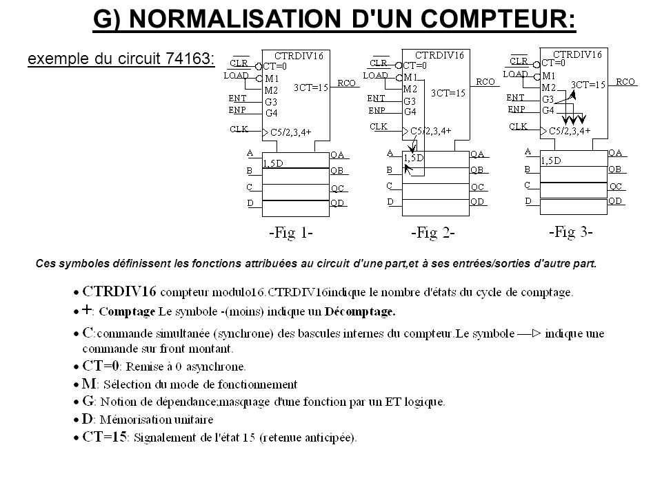 G) NORMALISATION D UN COMPTEUR: