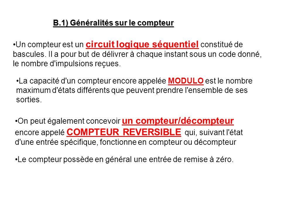 B.1) Généralités sur le compteur
