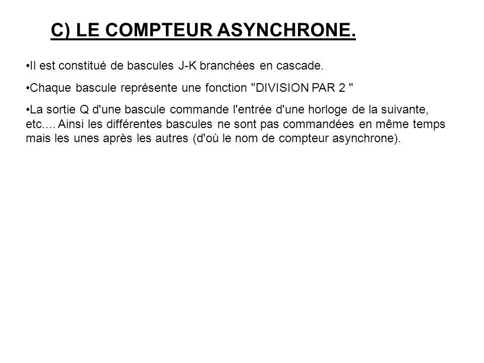 C) LE COMPTEUR ASYNCHRONE.