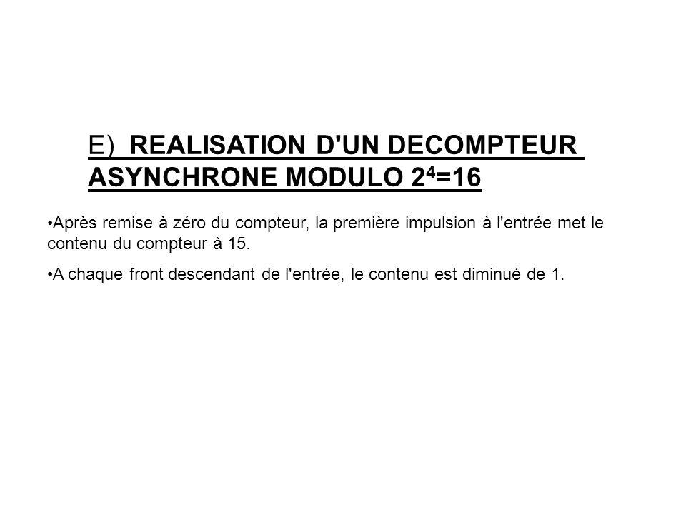 E) REALISATION D UN DECOMPTEUR ASYNCHRONE MODULO 24=16
