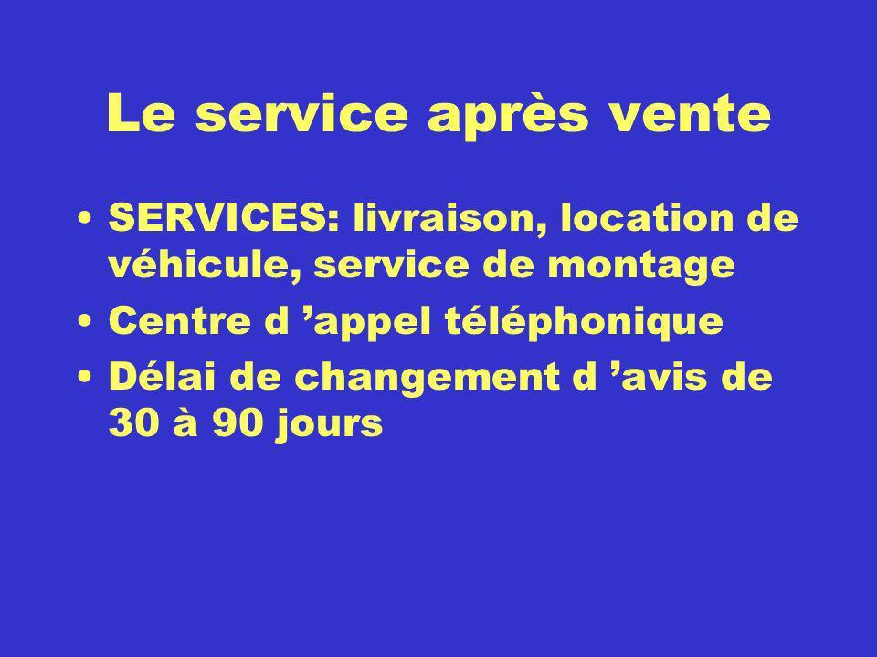 Le service après vente SERVICES: livraison, location de véhicule, service de montage. Centre d 'appel téléphonique.