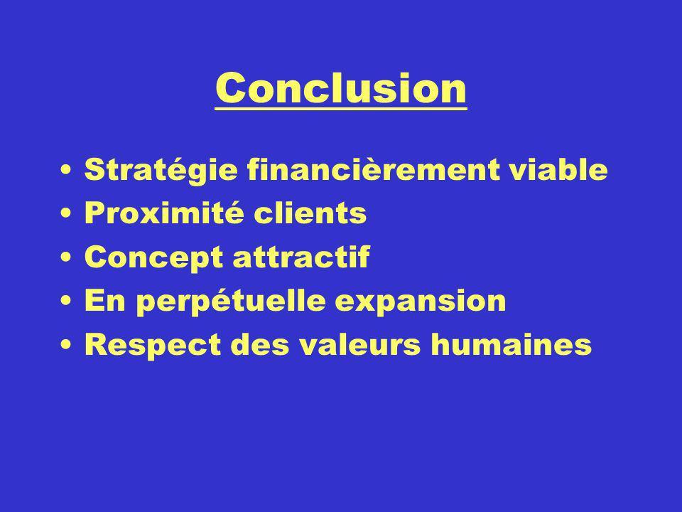 Conclusion Stratégie financièrement viable Proximité clients