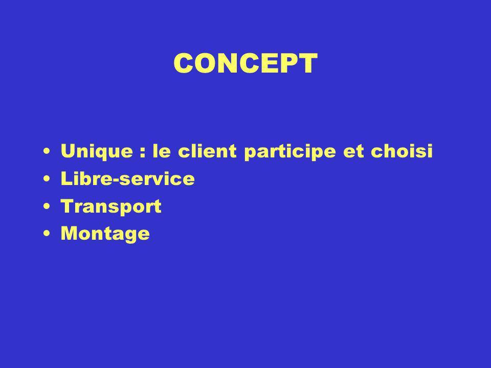 CONCEPT Unique : le client participe et choisi Libre-service Transport