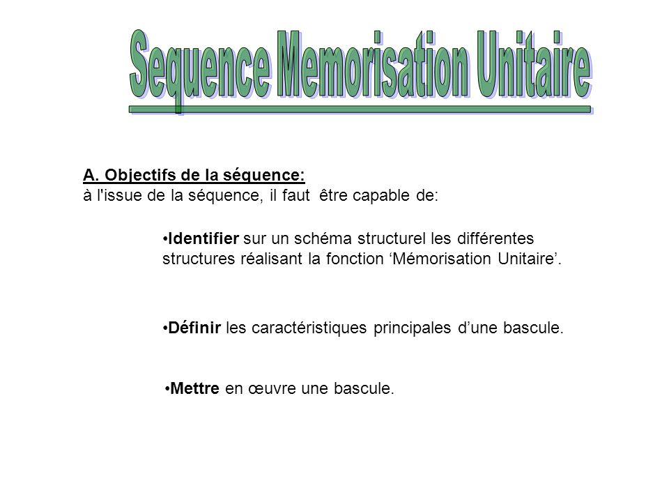 Sequence Memorisation Unitaire