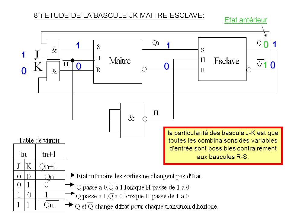 1 1 1 1 1 8 ) ETUDE DE LA BASCULE JK MAITRE-ESCLAVE: Etat antérieur