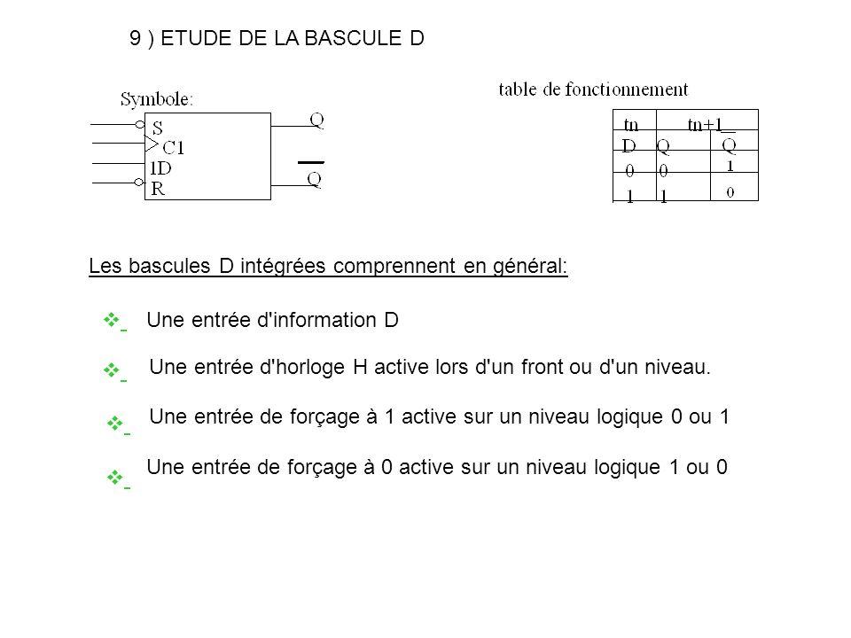 9 ) ETUDE DE LA BASCULE D Les bascules D intégrées comprennent en général: Une entrée d information D.