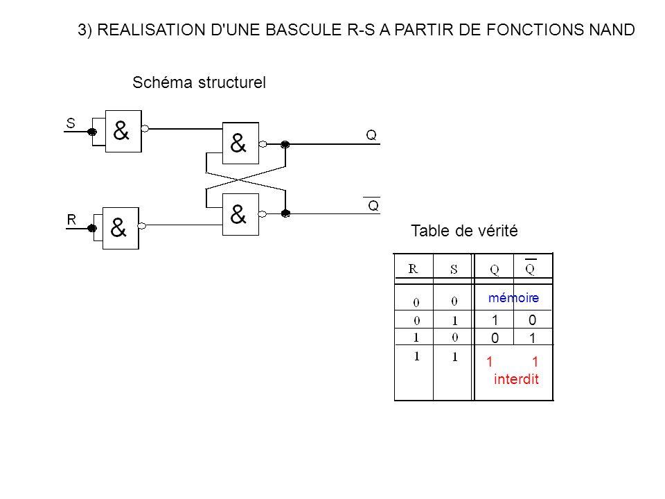3) REALISATION D UNE BASCULE R-S A PARTIR DE FONCTIONS NAND