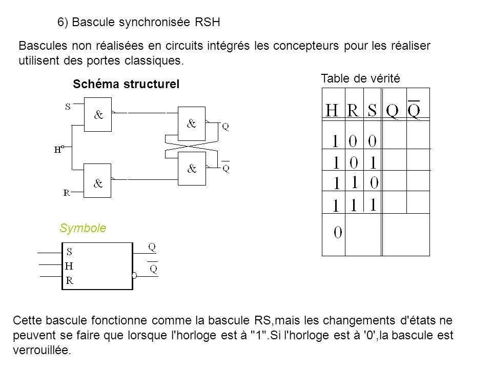 6) Bascule synchronisée RSH