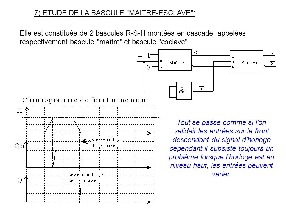 7) ETUDE DE LA BASCULE MAITRE-ESCLAVE :